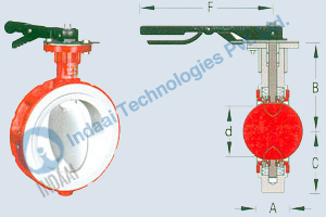 Butterfly Valves - Wafer Type